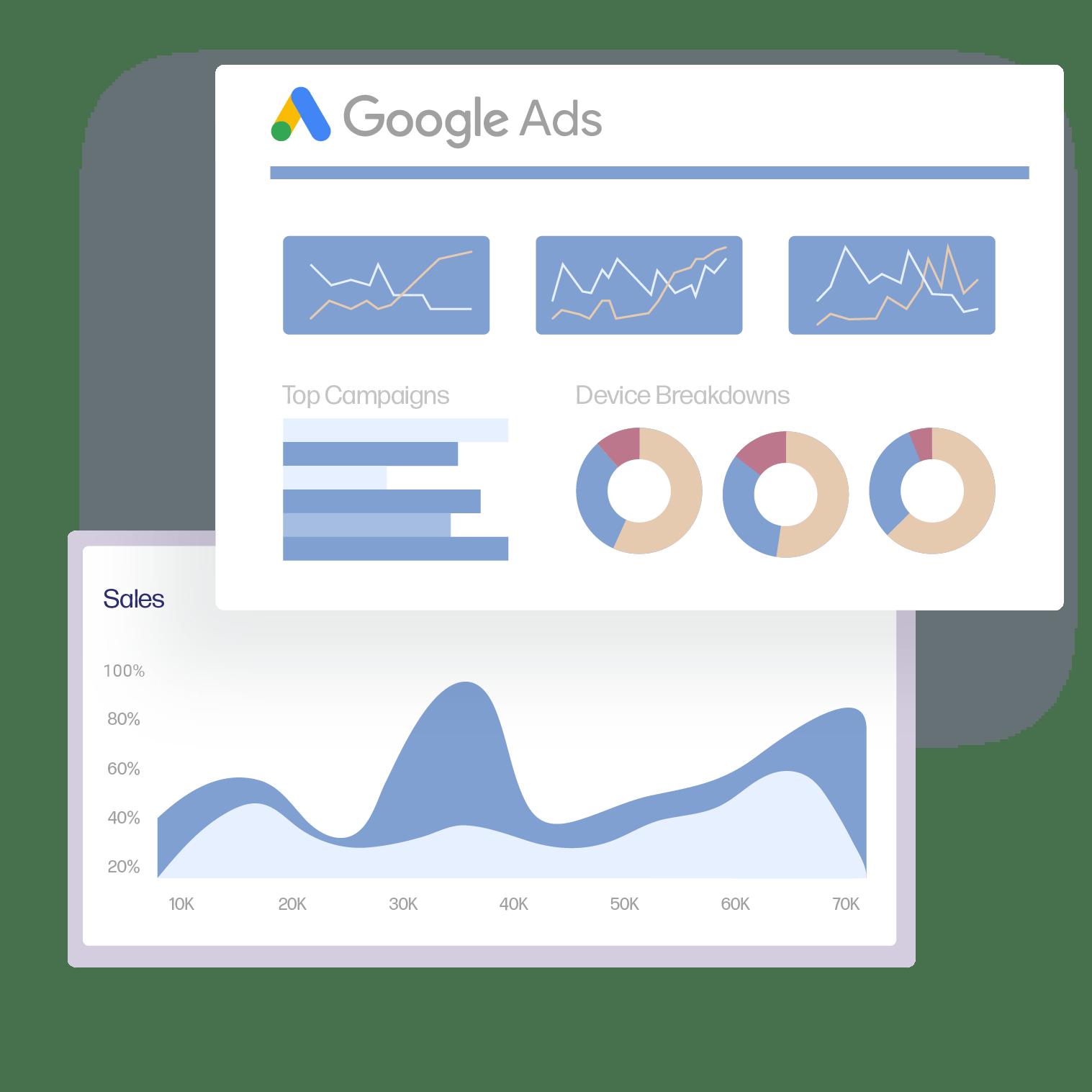 Upgrow web analytics